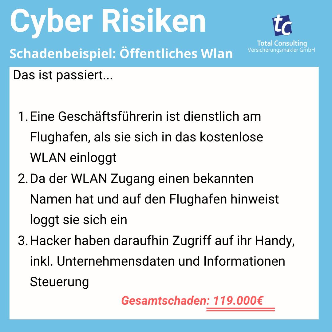 Cyber Schadenbeispiele anonymisiert