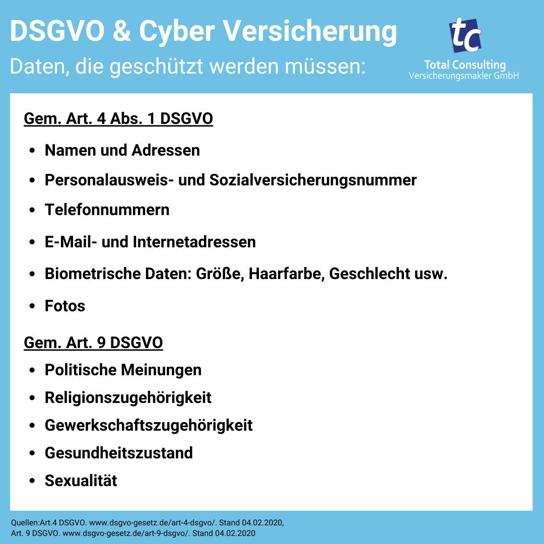 DSGVO und Cyber Versicherung