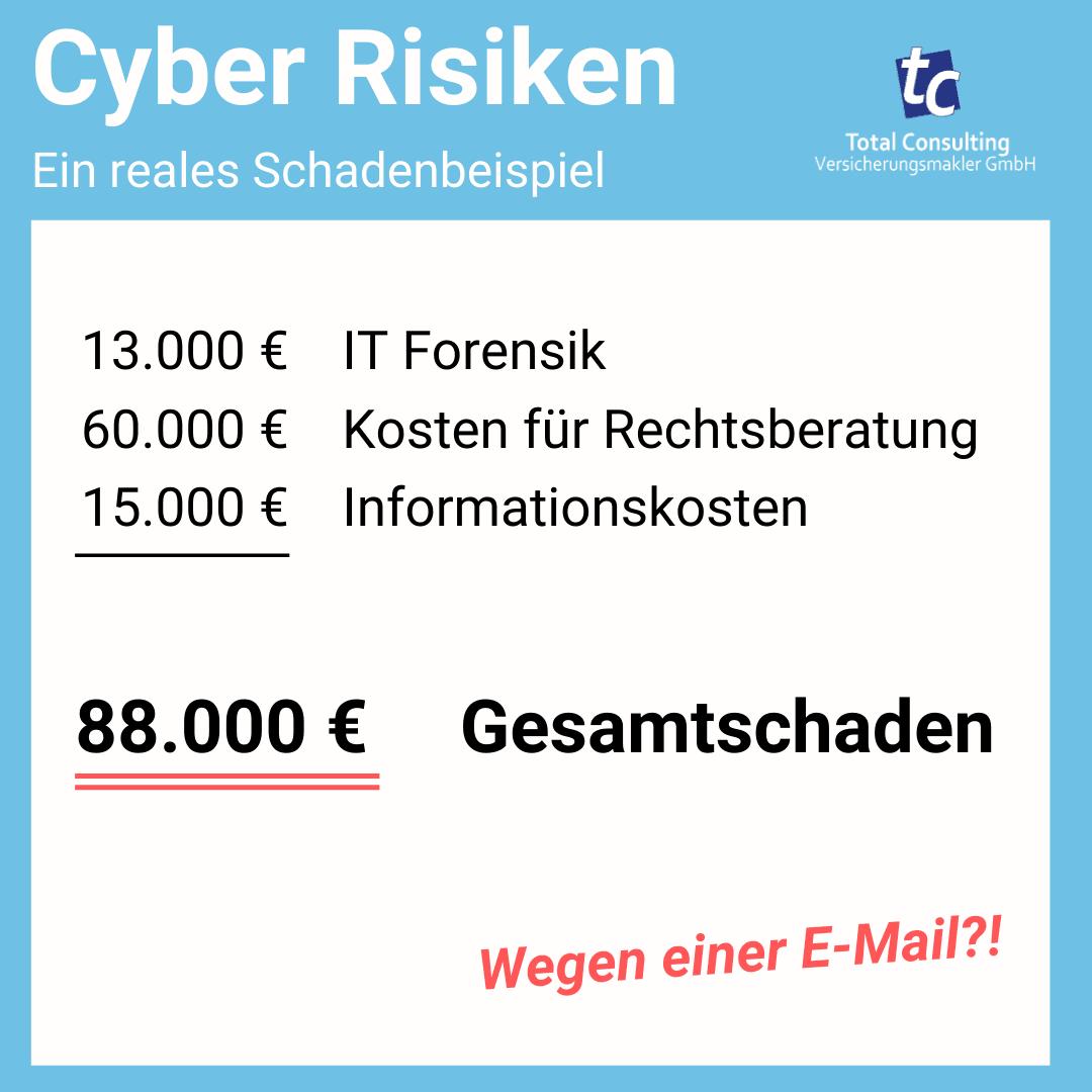 Cyber Risiken Schadenbeispiel